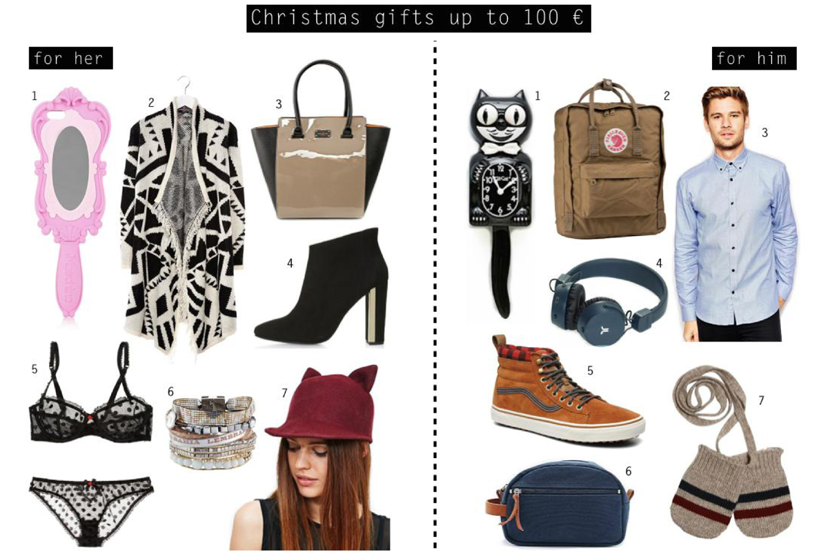 Christmas Gift Ideas Up to 100 € for Him and Her II How I met my outfit