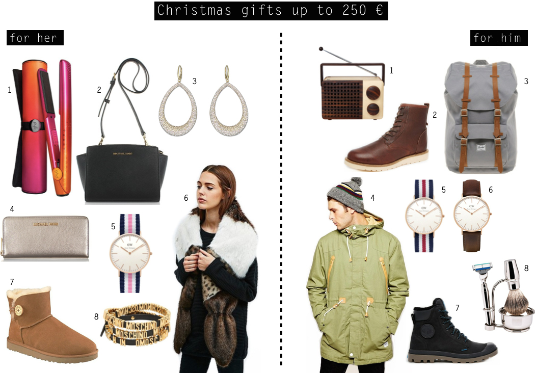 Christmas Gift Ideas up to 250 € for Him and Her